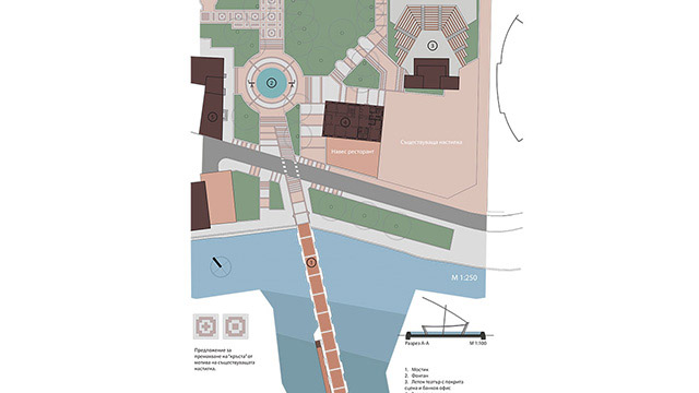 Development of the space between the bridge, the city gallery and the pedestrian street; Pomorie