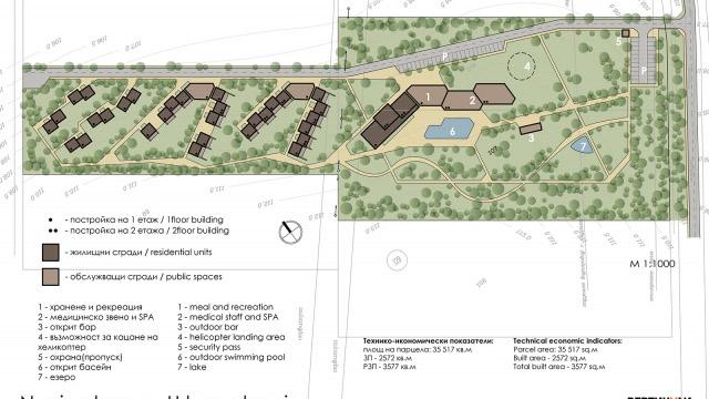 Градоустройствено решение - Дом за стари хора, с.Росен - Проектирано от ВЕРТИКАЛИ - Архитектурно и интериорно проектиране
